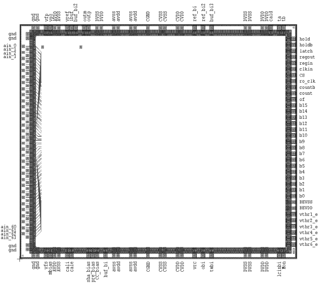 CA3.2 padframe