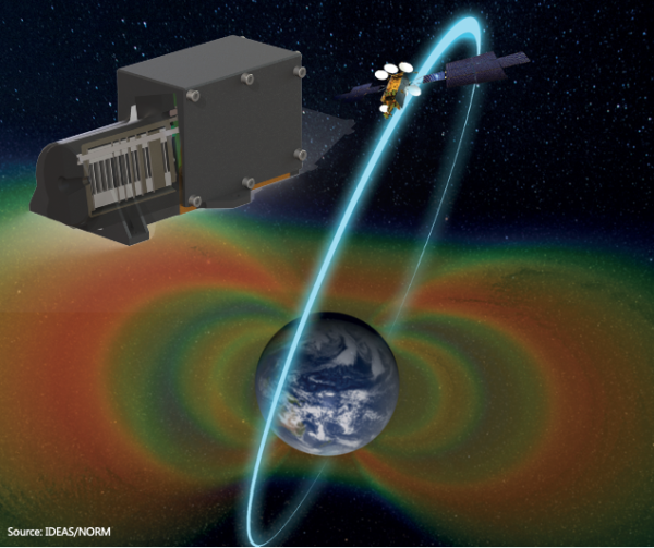 NORM – Space Radiation Monitor